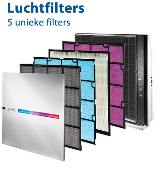 Luchtfilters